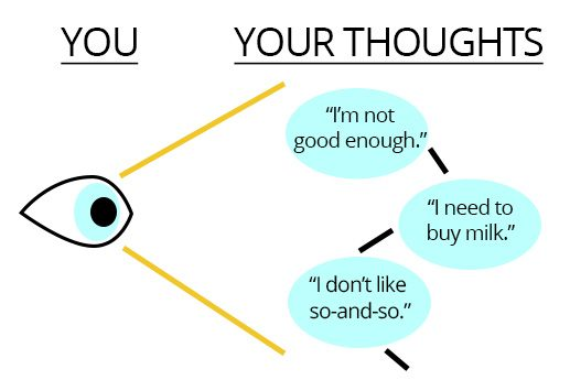 watching your thinking